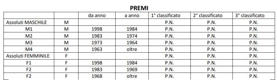 premi_sorgenti